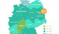 Berlinerinnen sorgen sich am meisten um die Betreuung ihrer älteren Angehörigen