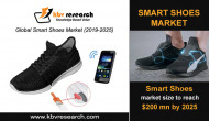 Global Smart Shoes Market to reach a market size of $200 Million by 2025- KBV Research